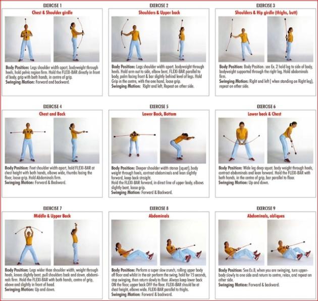 Popolare Postura - Miofasciale PS54